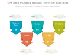 Print Media Marketing Template Powerpoint Slide Ideas