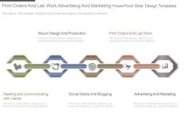 Print Orders And Lab Work Advertising And Marketing Powerpoint Slide Design Templates