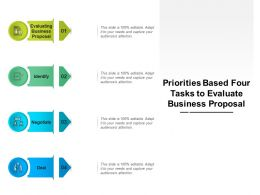 Priorities Based Four Tasks To Evaluate Business Proposal