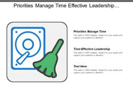 Priorities Manage Time Effective Leadership Empowerment Confident Time Horizon