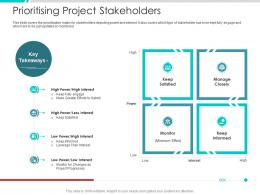Prioritising Project Stakeholders Project Engagement Management Process Ppt Mockup