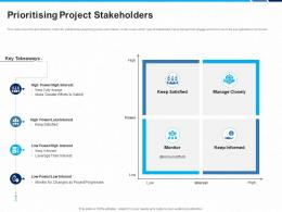 Prioritising Project Stakeholders Stakeholders Project Engagement And Involvement Process Ppt Grid
