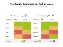 Prioritization Framework By Effort Vs Impact