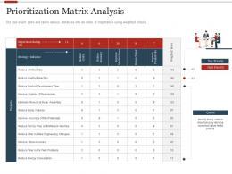 Prioritization Matrix Analysis Strategic Initiatives Prioritization Methodology Stakeholders
