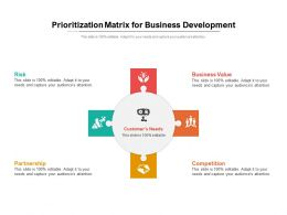 Prioritization Matrix For Business Development