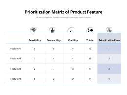 Prioritization Matrix Of Product Feature