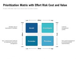 Prioritization Matrix With Effort Risk Cost And Value