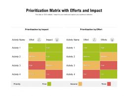 Prioritization Matrix With Efforts And Impact