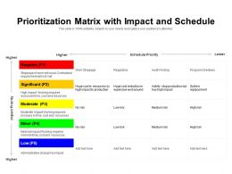 Prioritization Matrix With Impact And Schedule