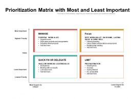 Prioritization Matrix With Most And Least Important