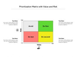 Prioritization Matrix With Value And Risk