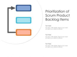 Prioritization Of Scrum Product Backlog Items
