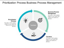 Prioritization Process Business Process Management Customer Experience Management Process Cpb