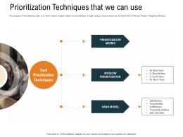 Prioritization Techniques That We Can Use Satisfaction Ppt Powerpoint Presentation Infographics Guidelines