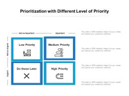 Prioritization With Different Level Of Priority