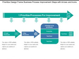 Prioritize Design Frame Business Process Improvement Steps With Arrows And Icons