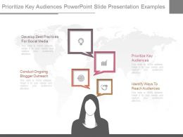 Prioritize Key Audiences Powerpoint Slide Presentation Examples