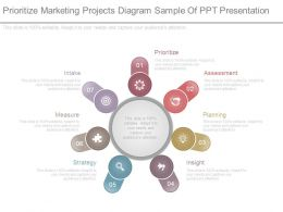 Prioritize Marketing Projects Diagram Sample Of Ppt Presentation