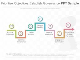 Prioritize Objectives Establish Governance Ppt Sample