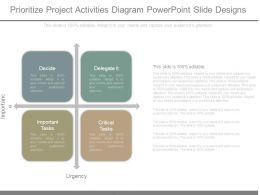 Prioritize Project Activities Diagram Powerpoint Slide Designs