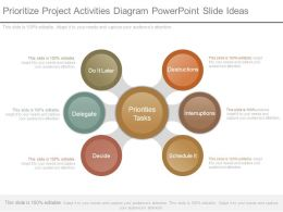 Prioritize Project Activities Diagram Powerpoint Slide Ideas