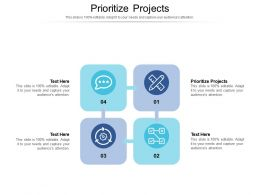 Prioritize Projects Ppt Powerpoint Presentation Pictures Information Cpb