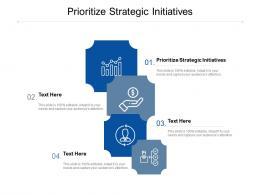 Prioritize Strategic Initiatives Ppt Powerpoint Presentation Summary Good Cpb