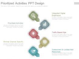 Prioritized Activities Ppt Design