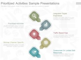Prioritized Activities Sample Presentations