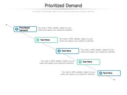 Prioritized Demand Ppt Powerpoint Presentation Graphics Cpb