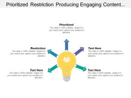 Prioritized Restriction Producing Engaging Content Integration Across Marketing