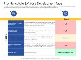 Prioritizing Agile Software Development Tasks Communication Ppt Layout