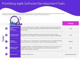 Prioritizing Agile Software Development Tasks Patches Ppt Powerpoint Presentation Summary Vector