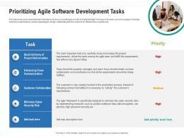 Prioritizing Agile Software Development Tasks Ppt Powerpoint Presentation Outline Demonstration