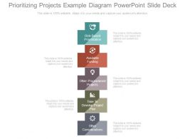Prioritizing Projects Example Diagram Powerpoint Slide Deck