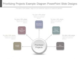 Prioritizing Projects Example Diagram Powerpoint Slide Designs
