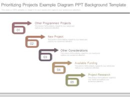 Prioritizing Projects Example Diagram Ppt Background Template