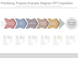 Prioritizing Projects Example Diagram Ppt Inspiration