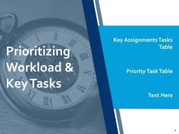 Prioritizing Workload And Key Tasks Table Ppt Powerpoint Presentation Outline Outfit