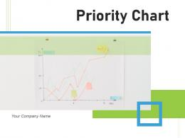 Priority Chart Implementation Priority Occurrence Dashboard Requirements