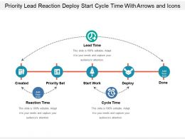 Priority Lead Reaction Deploy Start Cycle Time With Arrows And Icons