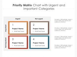 Priority Matrix Chart With Urgent And Important Categories