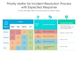 Priority Matrix For Incident Resolution Process With Expected Response