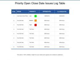 Priority Open Close Date Issues Log Table
