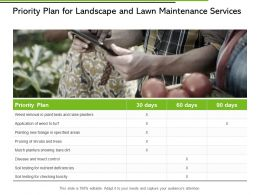 Priority Plan For Landscape And Lawn Maintenance Services Ppt Slides
