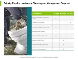 Priority Plan For Landscape Planning And Management Proposal Ppt Slides