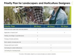 Priority Plan For Landscapers And Horticulture Designers Ppt Slides