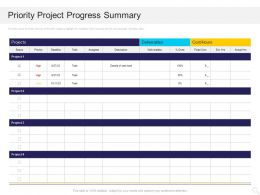 Priority Project Progress Summary Cost Ppt Powerpoint Presentation Gallery Icon