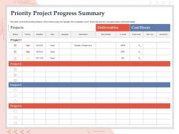 Priority Project Progress Summary Deliverables Ppt Powerpoint Presentation Images
