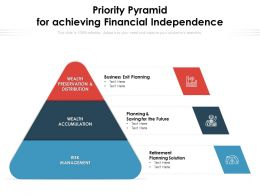 Priority Pyramid For Achieving Financial Independence